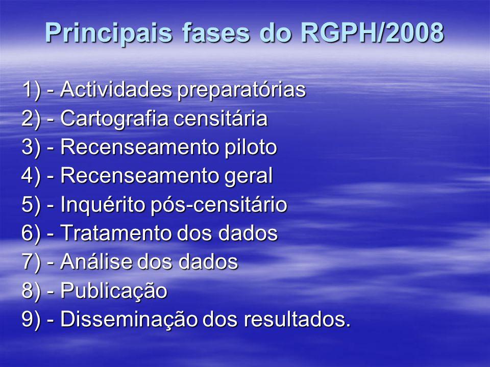 Principais fases do RGPH/2008