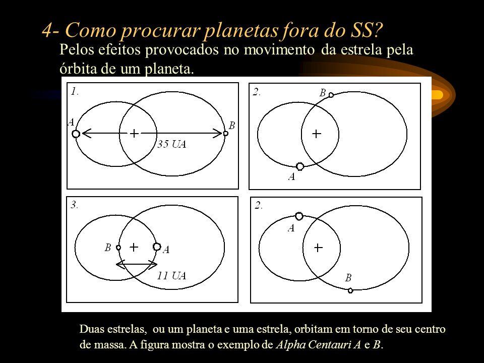 4- Como procurar planetas fora do SS