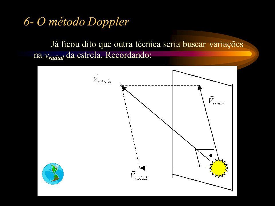6- O método Doppler Já ficou dito que outra técnica seria buscar variações na vradial da estrela.