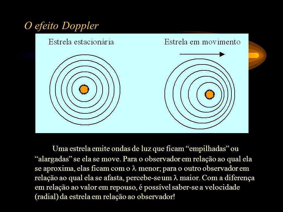 O efeito Doppler