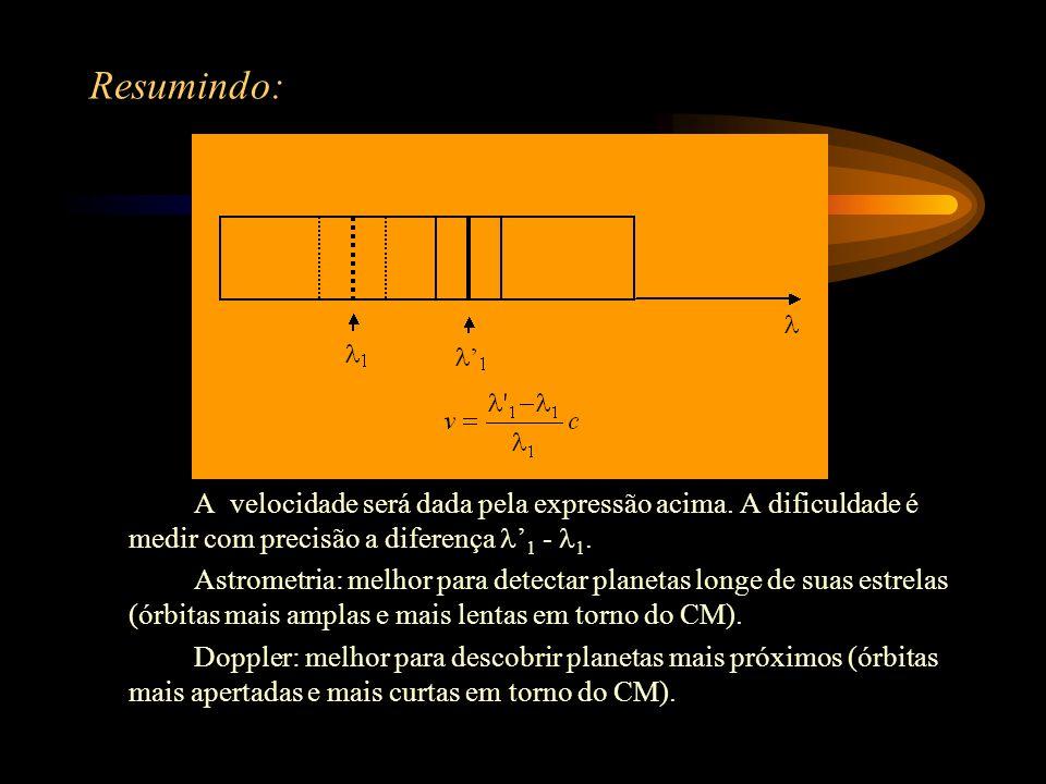 Resumindo: A velocidade será dada pela expressão acima. A dificuldade é medir com precisão a diferença l'1 - l1.