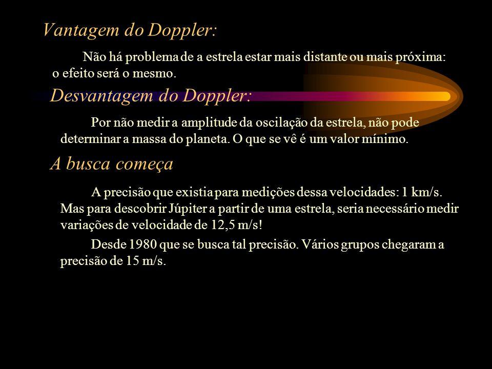 Desvantagem do Doppler:
