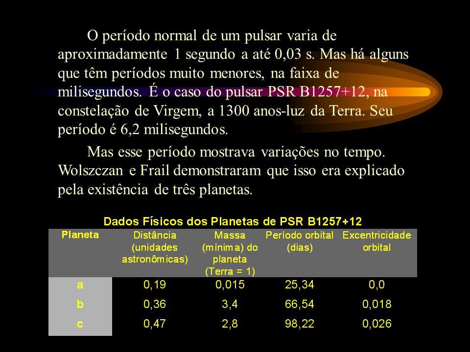 O período normal de um pulsar varia de aproximadamente 1 segundo a até 0,03 s. Mas há alguns que têm períodos muito menores, na faixa de milisegundos. É o caso do pulsar PSR B1257+12, na constelação de Virgem, a 1300 anos-luz da Terra. Seu período é 6,2 milisegundos.