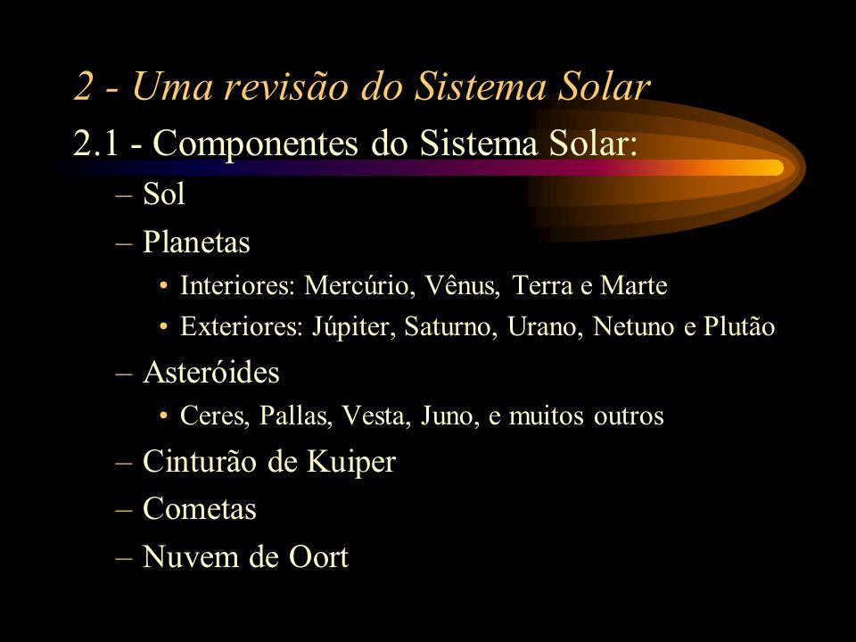 2 - Uma revisão do Sistema Solar