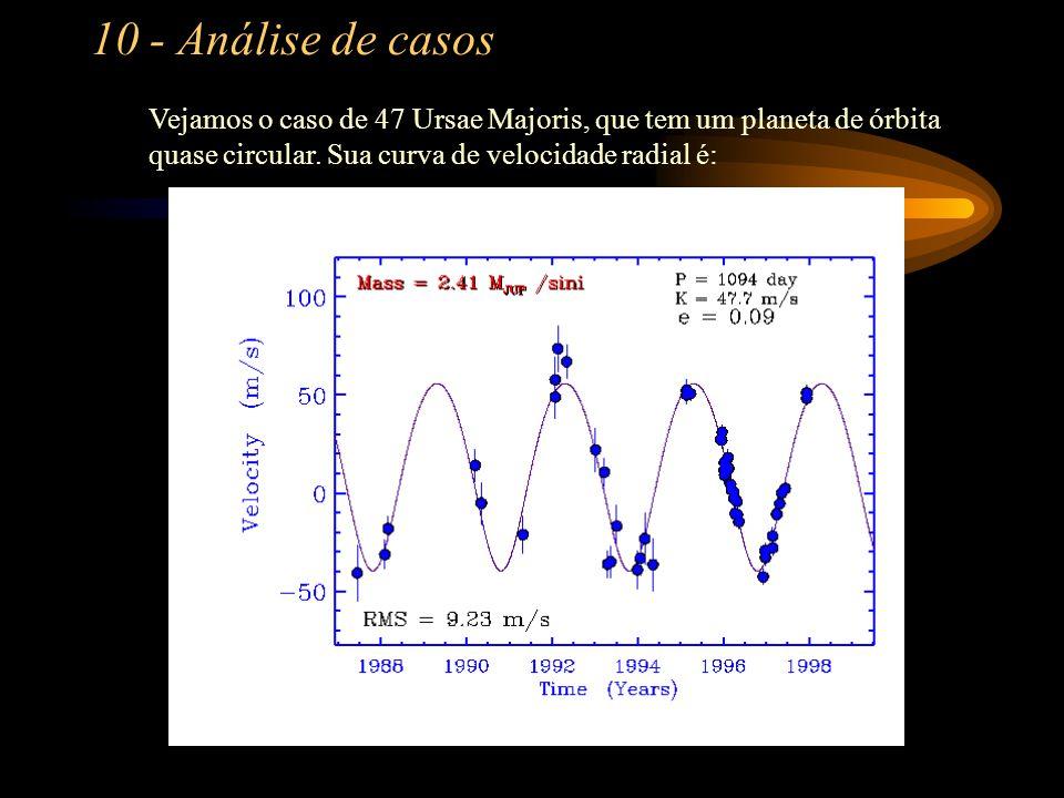 10 - Análise de casos Vejamos o caso de 47 Ursae Majoris, que tem um planeta de órbita quase circular.