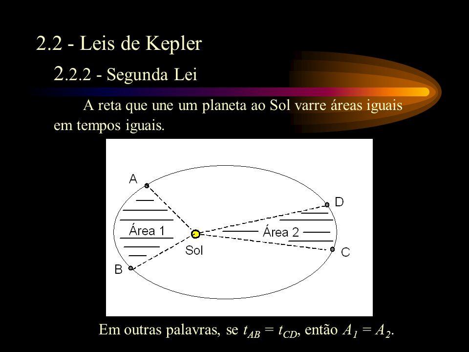 A reta que une um planeta ao Sol varre áreas iguais em tempos iguais.