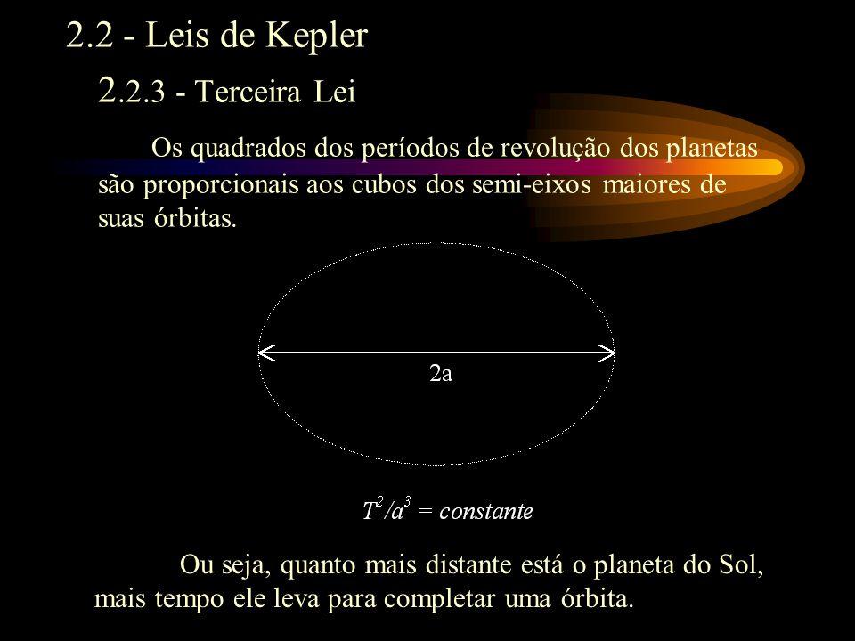 2.2 - Leis de Kepler 2.2.3 - Terceira Lei