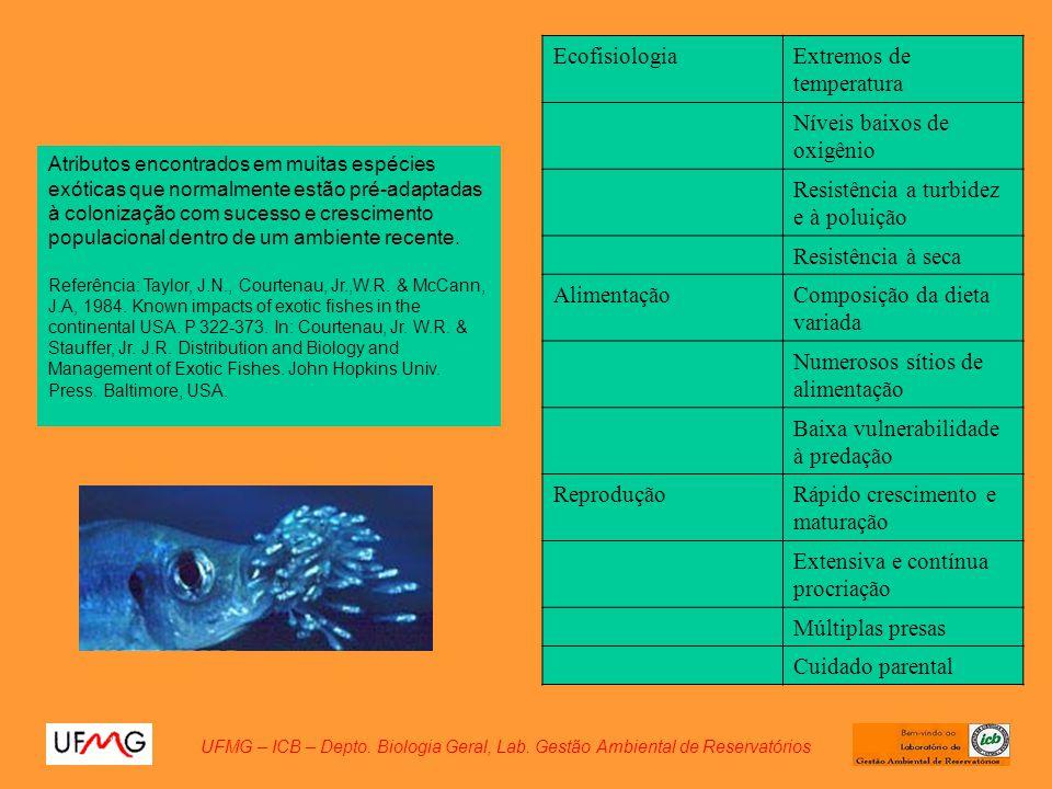 Extremos de temperatura Níveis baixos de oxigênio