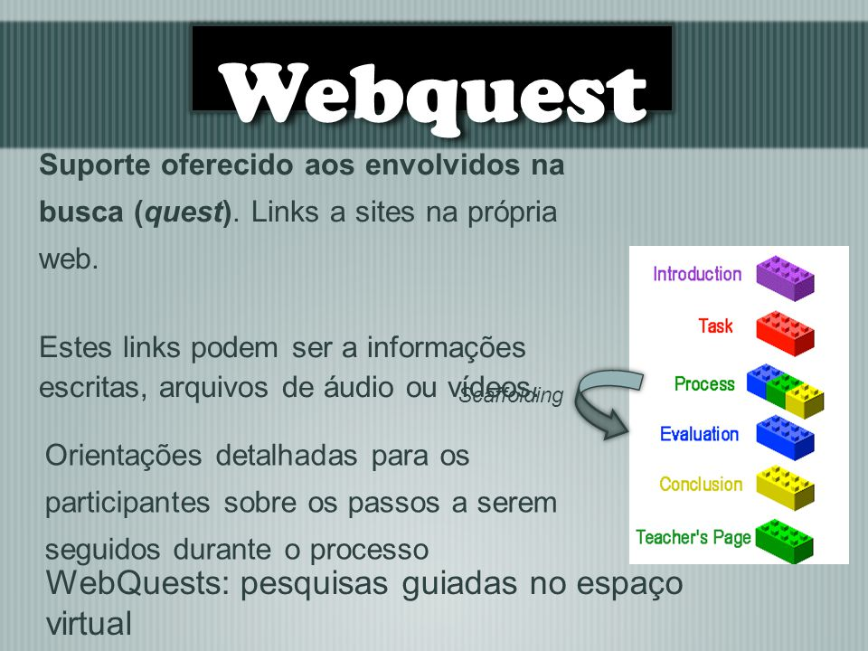 Webquest WebQuests: pesquisas guiadas no espaço virtual