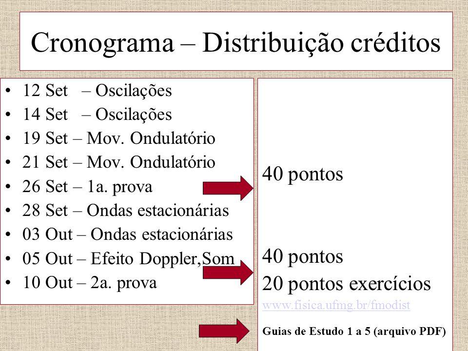 Cronograma – Distribuição créditos