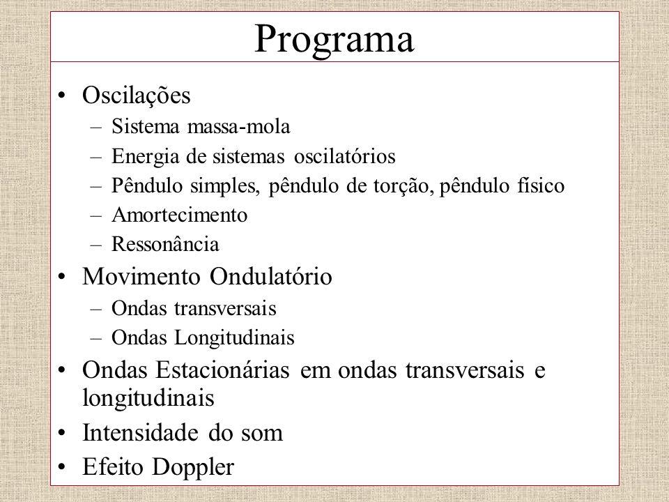 Programa Oscilações Movimento Ondulatório