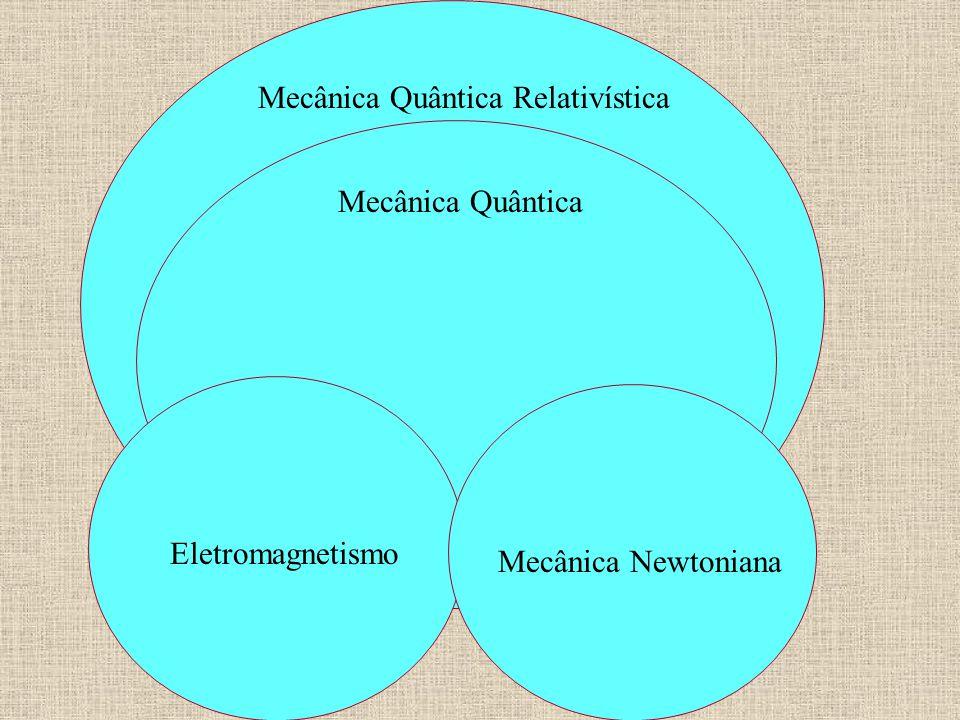 Mecânica Quântica Relativística