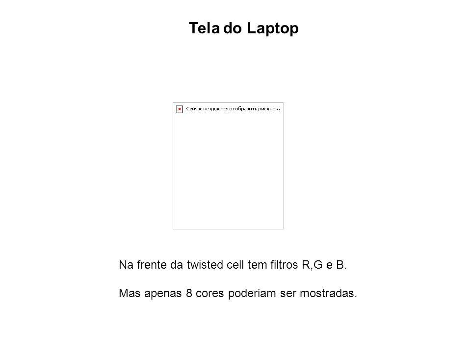 Tela do Laptop Na frente da twisted cell tem filtros R,G e B.