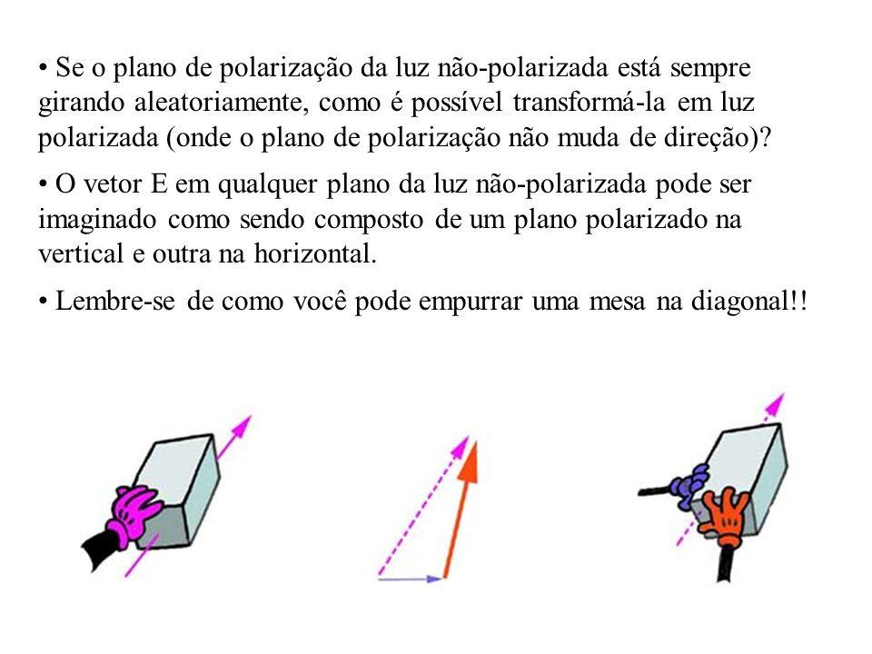 Se o plano de polarização da luz não-polarizada está sempre girando aleatoriamente, como é possível transformá-la em luz polarizada (onde o plano de polarização não muda de direção)