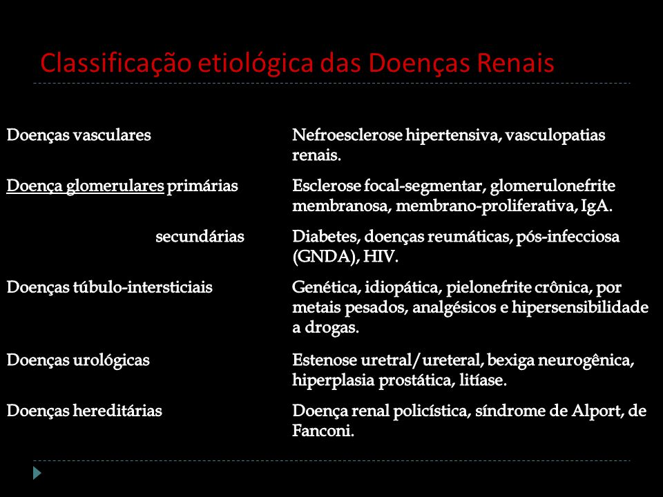 Classificação etiológica das Doenças Renais