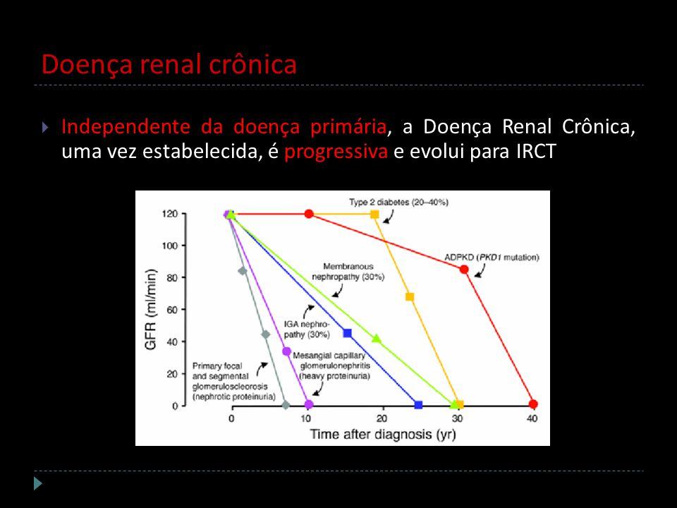 Doença renal crônica Independente da doença primária, a Doença Renal Crônica, uma vez estabelecida, é progressiva e evolui para IRCT.