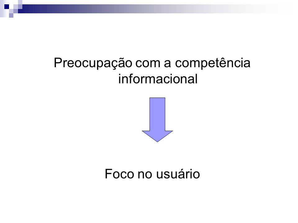 Preocupação com a competência informacional