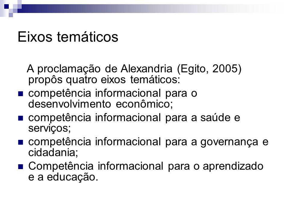 Eixos temáticos A proclamação de Alexandria (Egito, 2005) propôs quatro eixos temáticos: competência informacional para o desenvolvimento econômico;