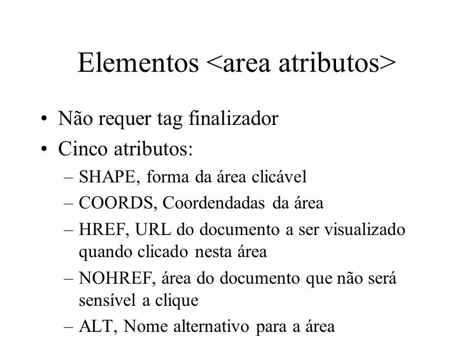 Elementos <area atributos>