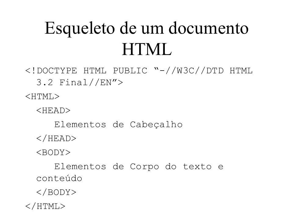 Esqueleto de um documento HTML