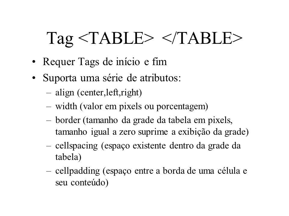 Tag <TABLE> </TABLE>
