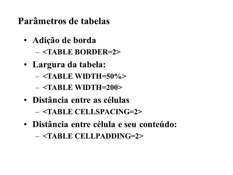 Parâmetros de tabelas Adição de borda Largura da tabela: