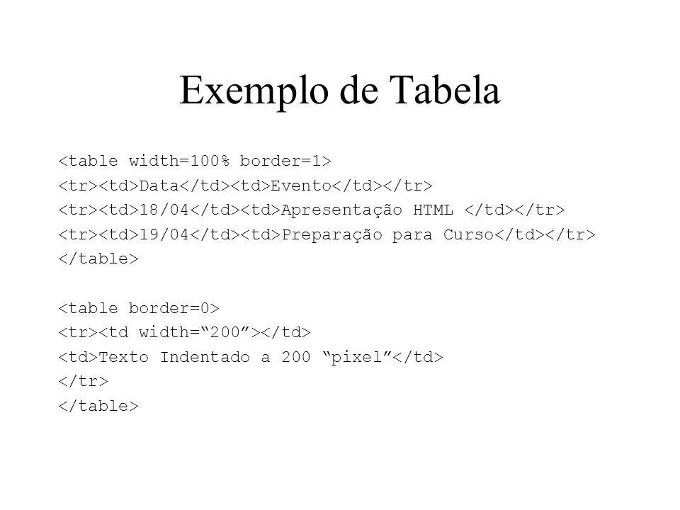 Linguagem html ppt carregar for Html table border width