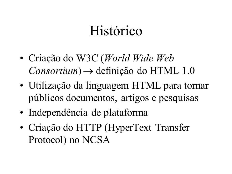 Histórico Criação do W3C (World Wide Web Consortium)  definição do HTML 1.0.