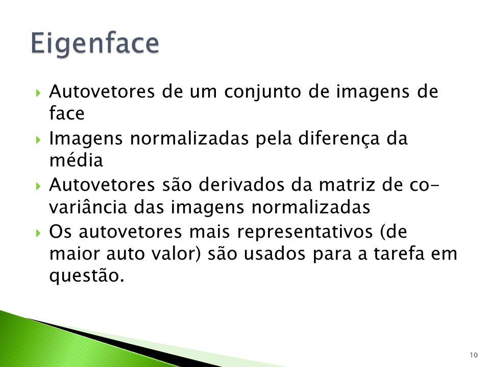 Eigenface Autovetores de um conjunto de imagens de face