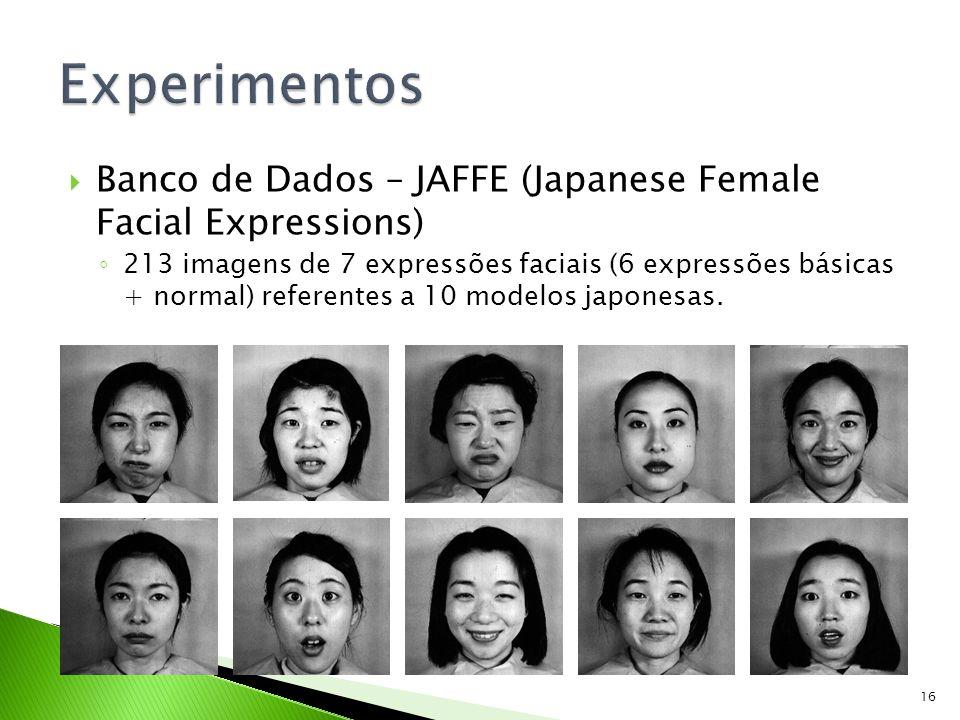 Experimentos Banco de Dados – JAFFE (Japanese Female Facial Expressions)