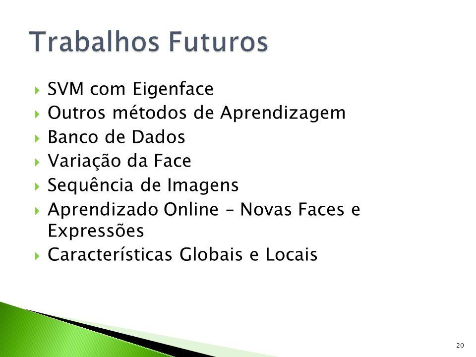 Trabalhos Futuros SVM com Eigenface Outros métodos de Aprendizagem