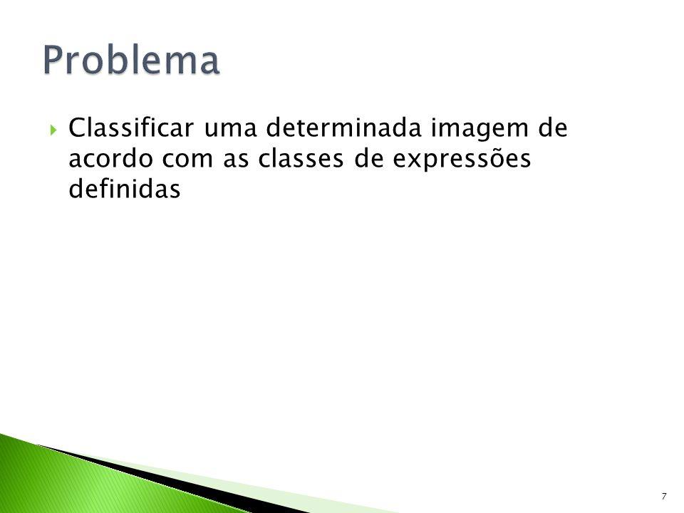 Problema Classificar uma determinada imagem de acordo com as classes de expressões definidas