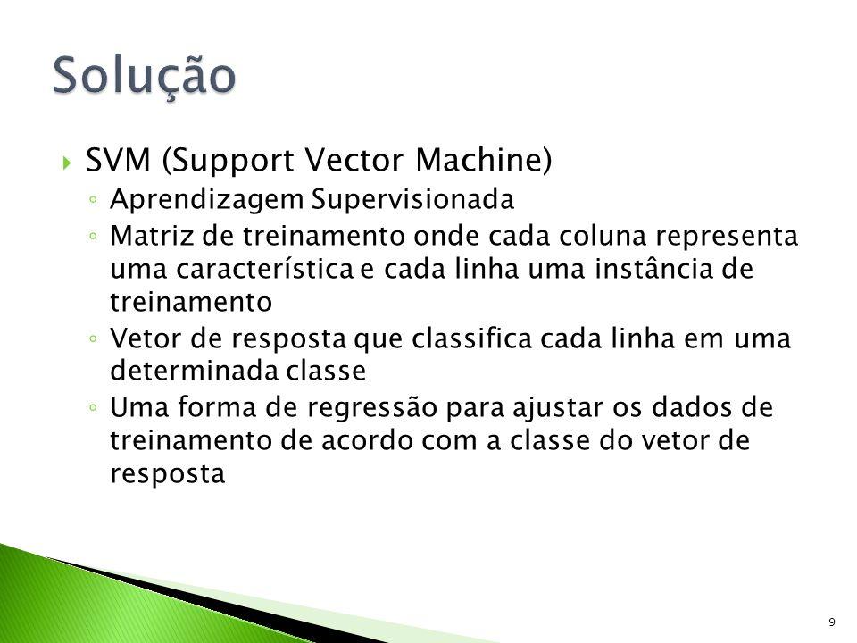 Solução SVM (Support Vector Machine) Aprendizagem Supervisionada