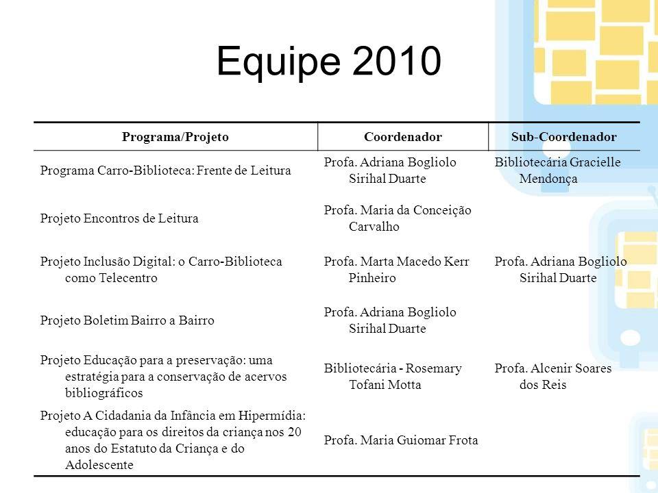 Equipe 2010 Programa/Projeto Coordenador Sub-Coordenador