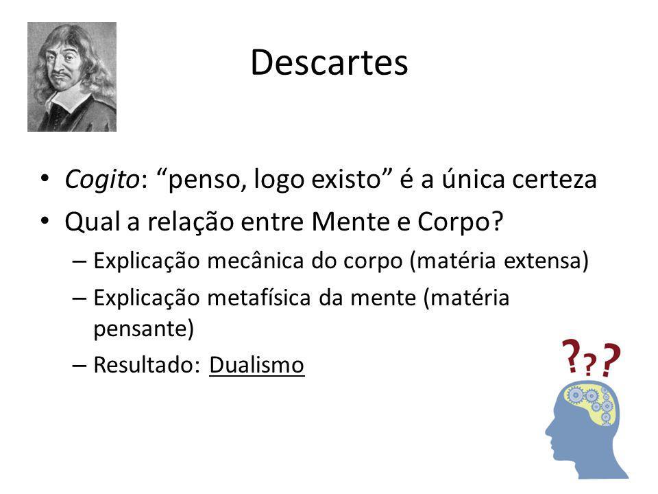 Descartes Cogito: penso, logo existo é a única certeza
