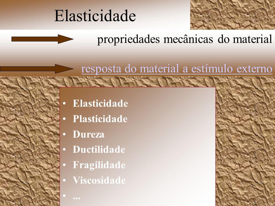Elasticidade propriedades mecânicas do material resposta do material a estímulo externo. Elasticidade.
