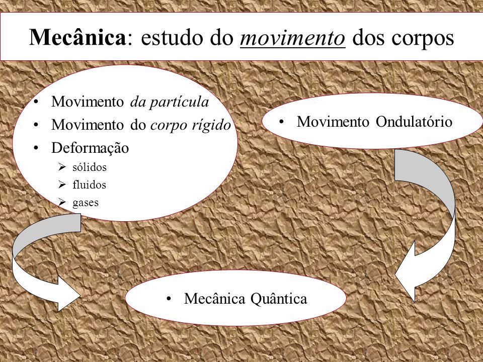 Mecânica: estudo do movimento dos corpos