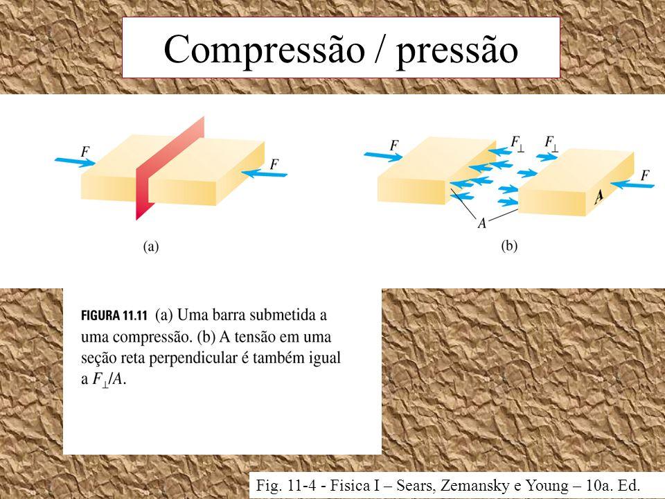 Compressão / pressão Fig. 11-4 - Fisica I – Sears, Zemansky e Young – 10a. Ed.