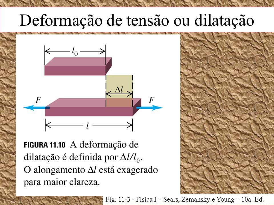 Deformação de tensão ou dilatação