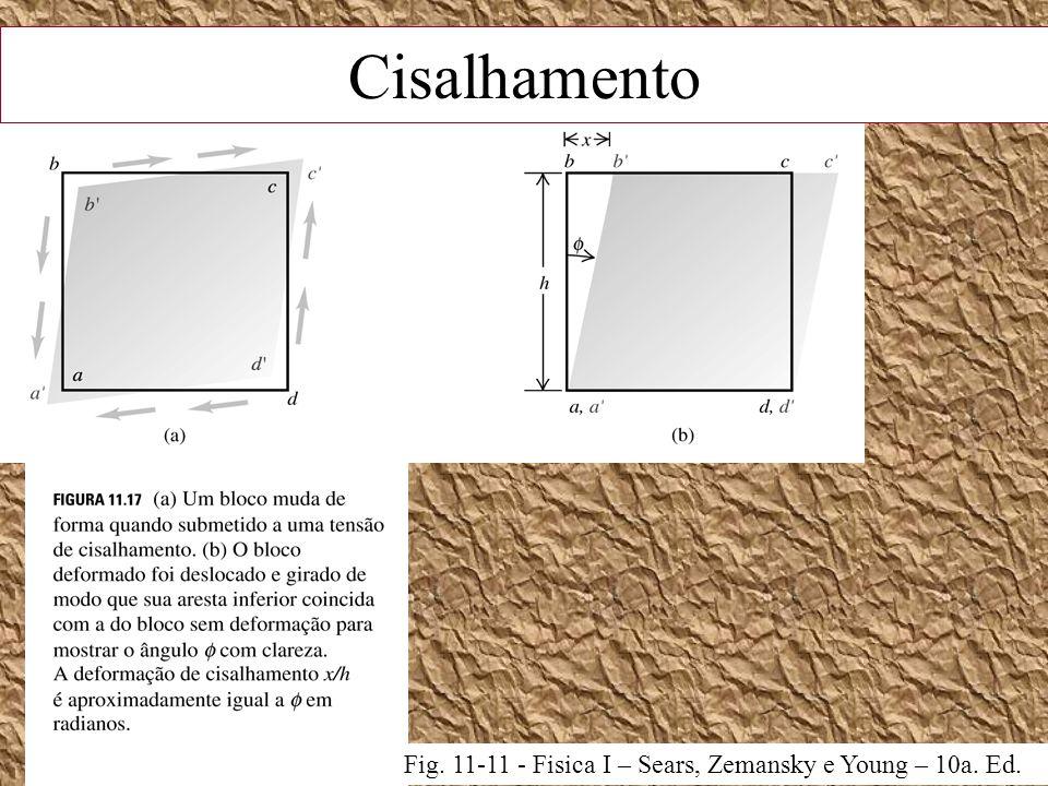 Cisalhamento Fig. 11-11 - Fisica I – Sears, Zemansky e Young – 10a. Ed.