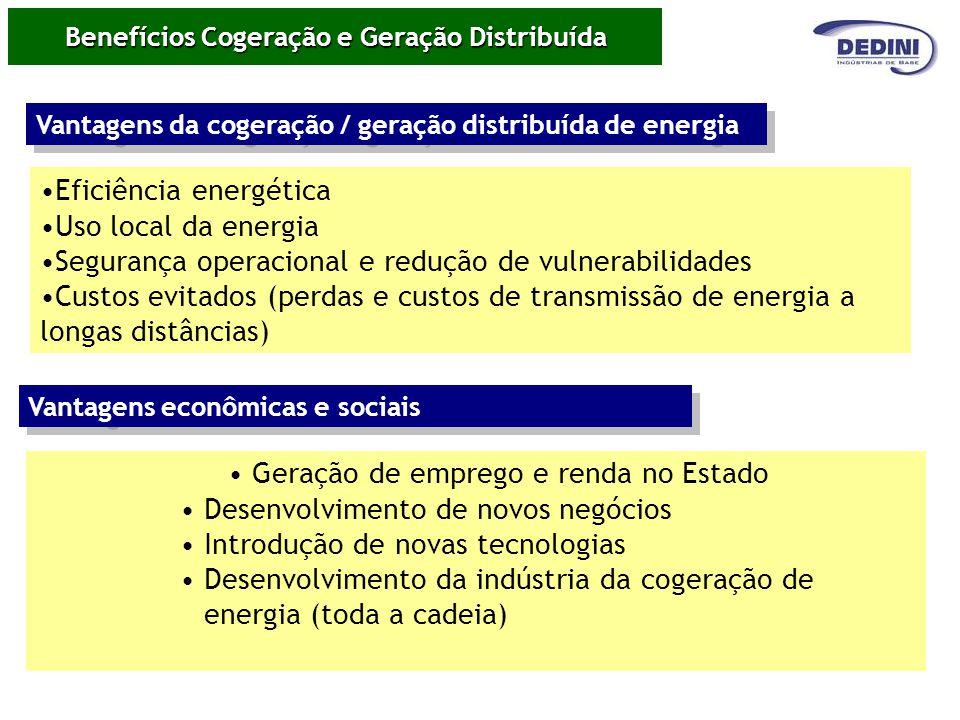 Eficiência energética Uso local da energia