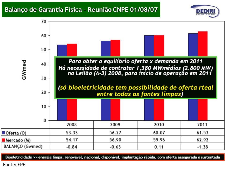 Balanço de Garantia Física - Reunião CNPE 01/08/07