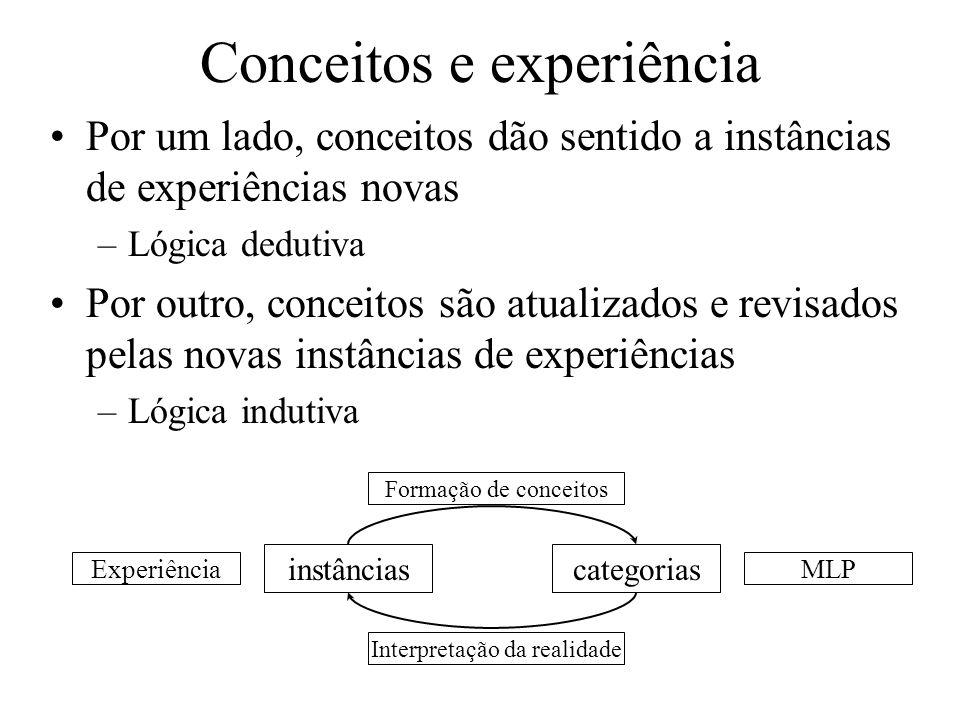 Conceitos e experiência