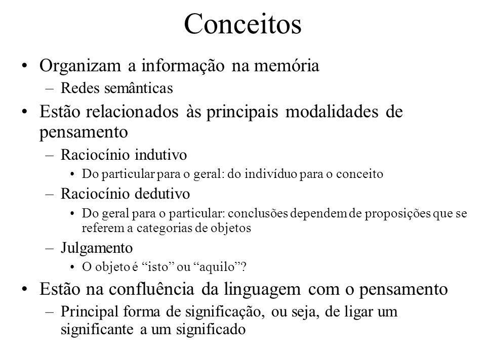 Conceitos Organizam a informação na memória