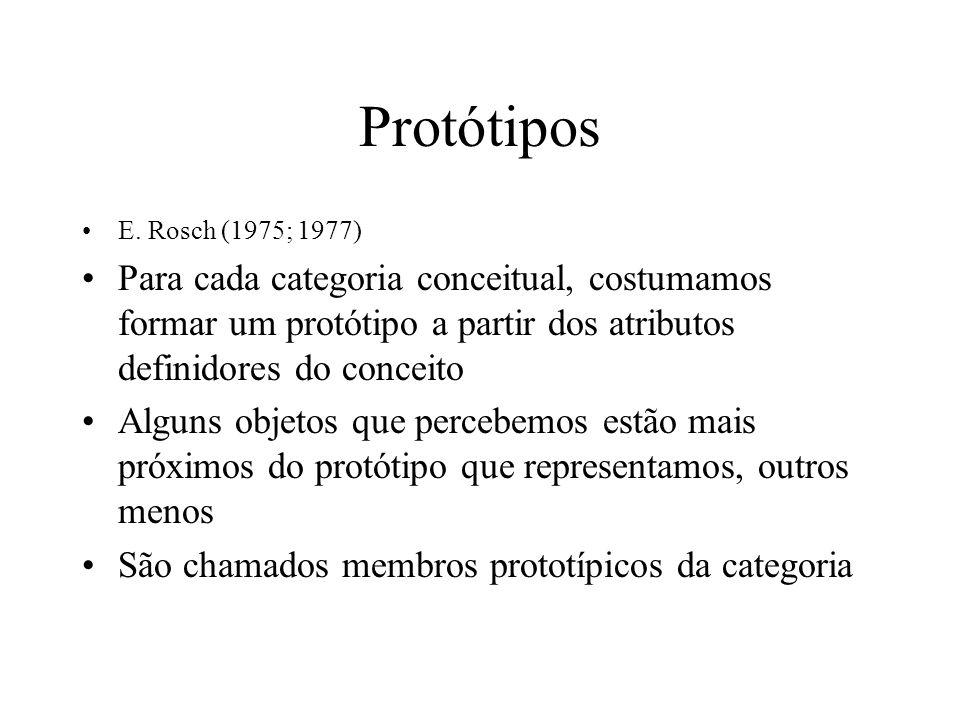 Protótipos E. Rosch (1975; 1977) Para cada categoria conceitual, costumamos formar um protótipo a partir dos atributos definidores do conceito.