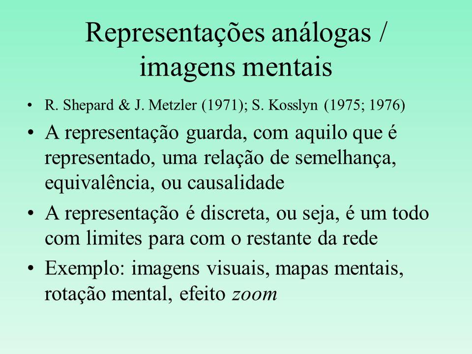 Representações análogas / imagens mentais
