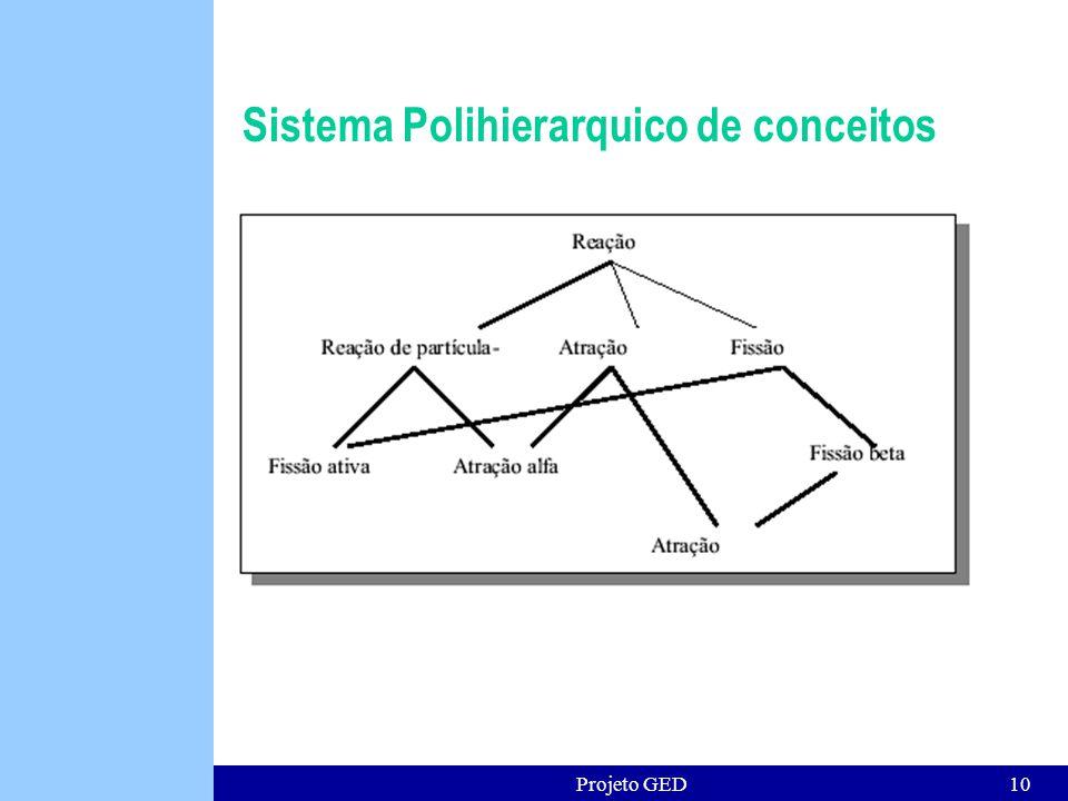 Sistema Polihierarquico de conceitos