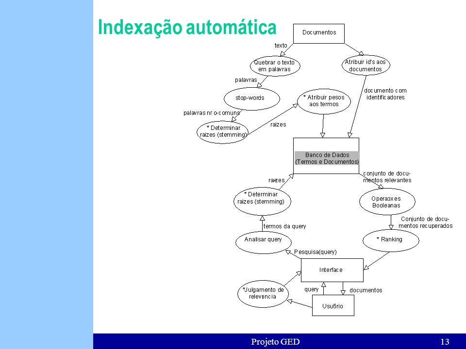 Indexação automática Projeto GED