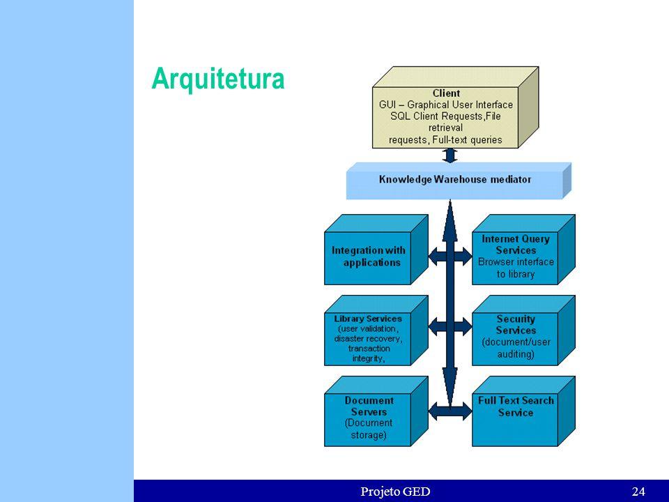 Arquitetura Projeto GED