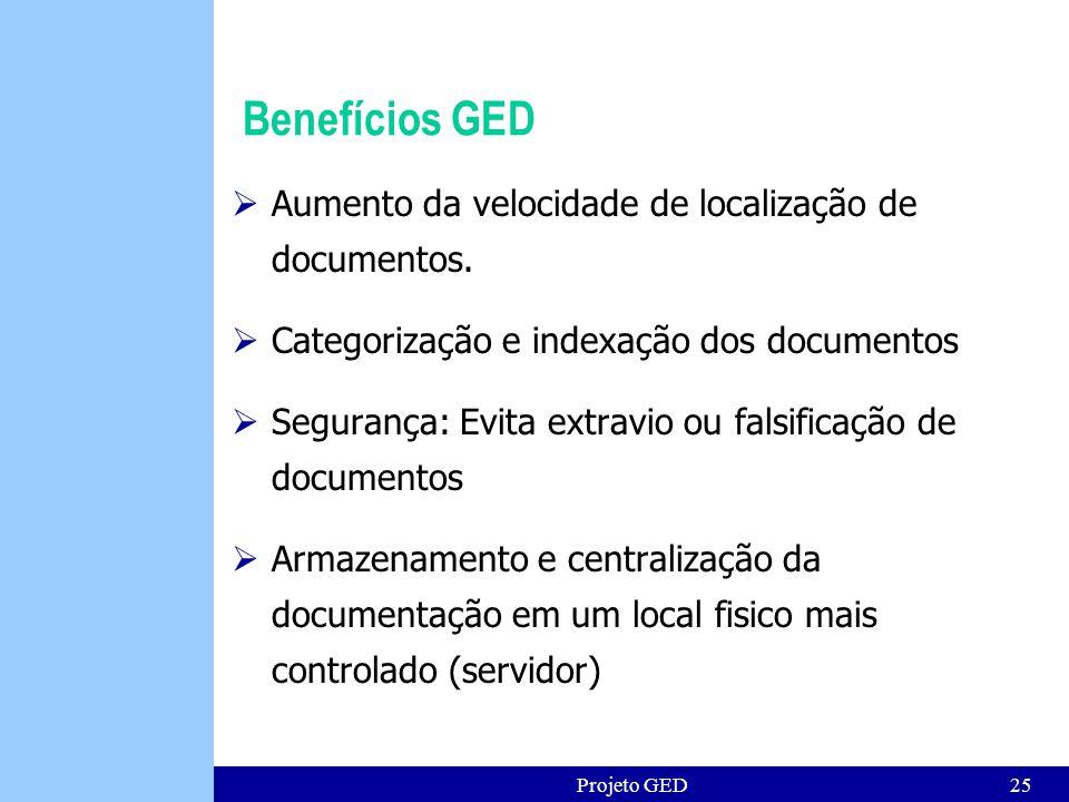 Benefícios GED Aumento da velocidade de localização de documentos.